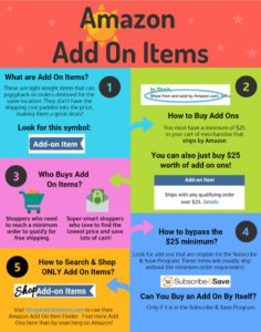 add on item infographic